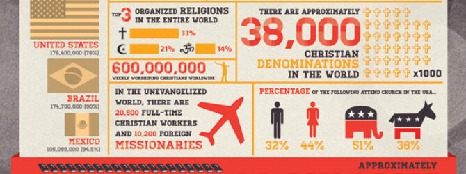 CHRISTIANITY #ourCOG