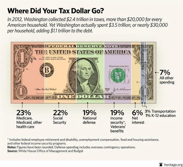 tax_dollar