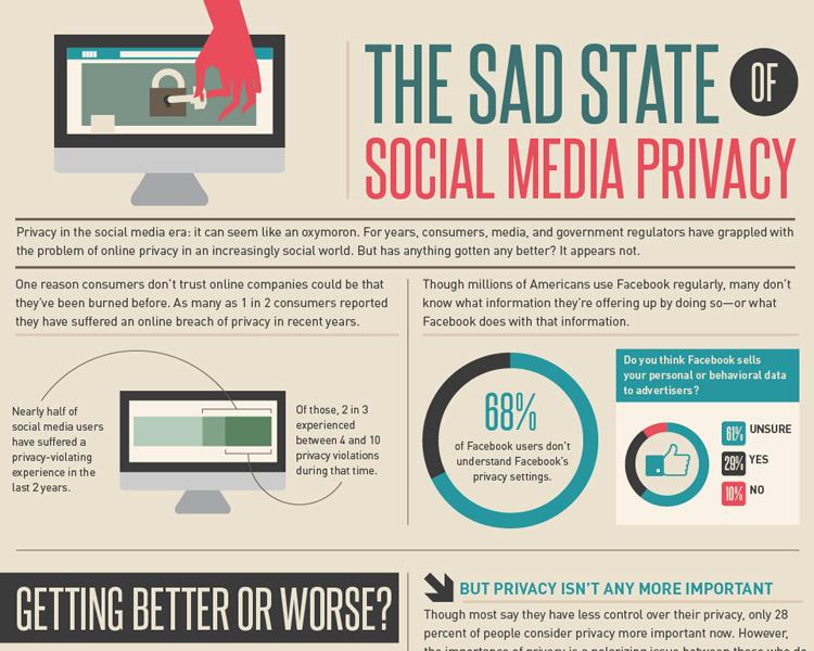 social_media_infographics_privacy[1]