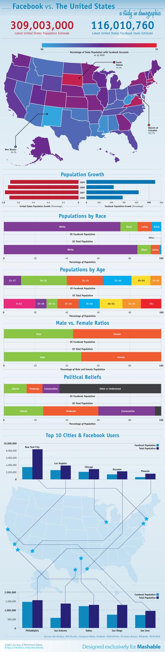 infographic-us-facebook-statistics-demopgrahic-data[1]