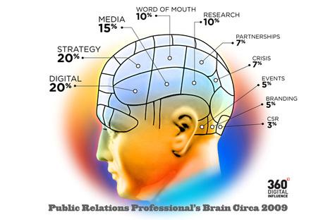 pr_brain2[1]