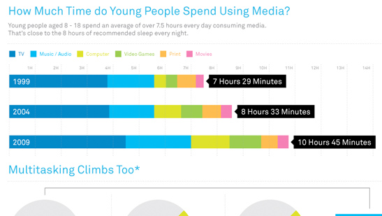 social-media-infographic-multitasking[1]