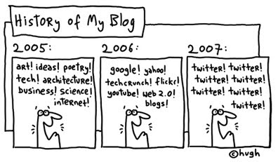 twitter_blogging_history[1]