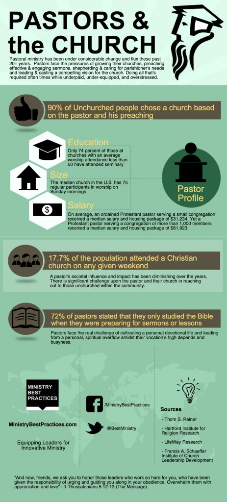 pastors-and-the-church_512a8c3a4b6c6