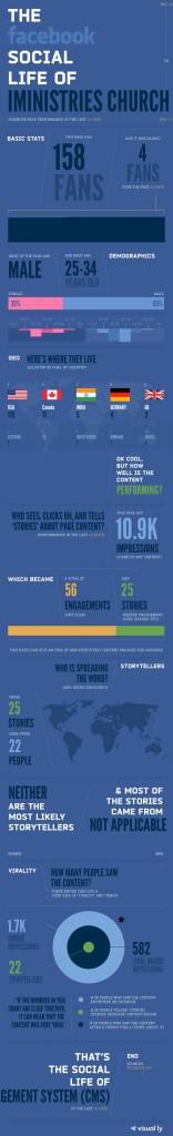 infographic20120616160210[1]