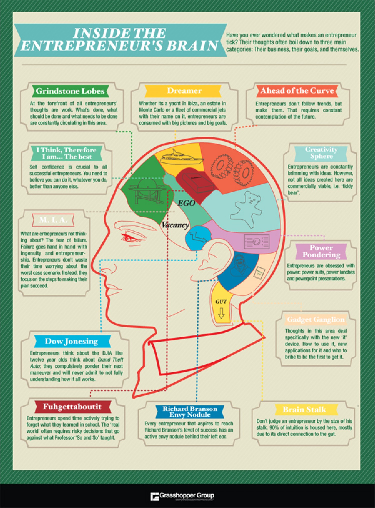inside-the-entrepreneurs-brain_50290ae0a8597_w1500