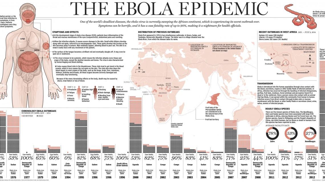 ebola_12001-1140x641[1]