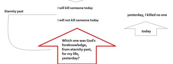 God's foreknowledge is contingent on our free will choices. I…