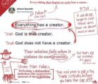 Some atheists demonstrate they have no idea what thoughtful Christians…
