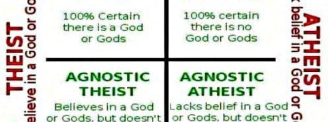 Which quadrant do you find yourself? 1- Gnostic Theist 2-…